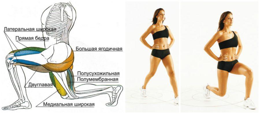 Как ягодицы сделать больше - Kuente.ru