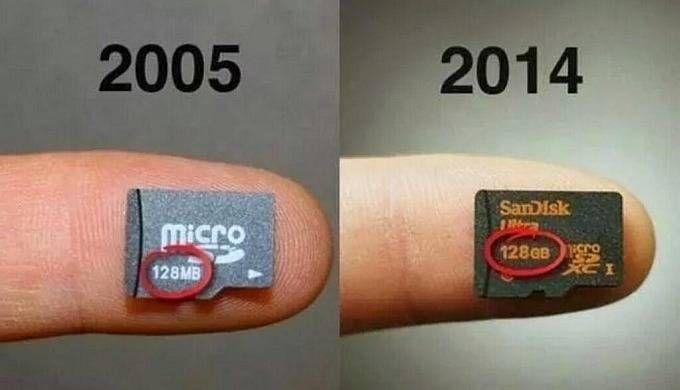 SD карты раньше и сейчас
