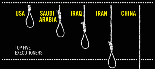 amnesty-death-penalty-graphic-638x286