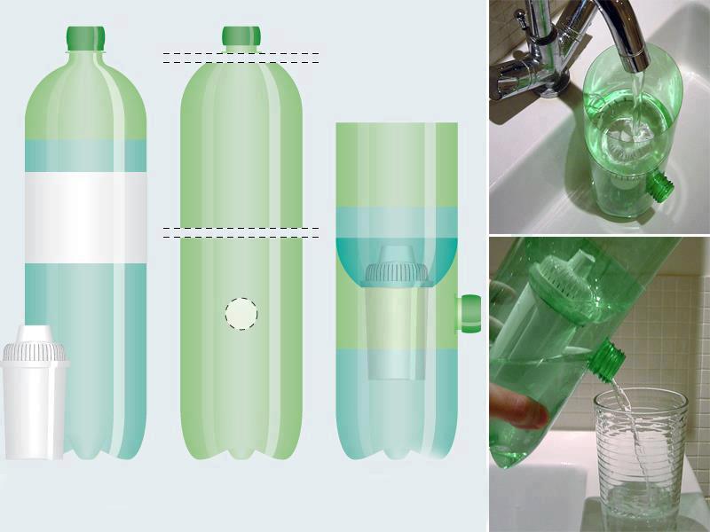 лайфхак фильтр для воды