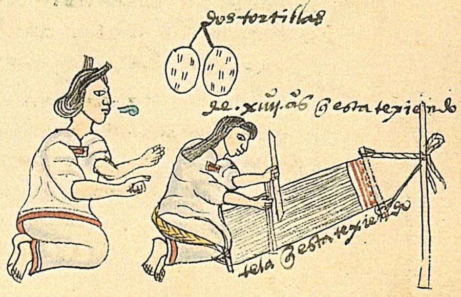 странные книги. Иллюстрация ткацкого станка из Кодекса Мендоса
