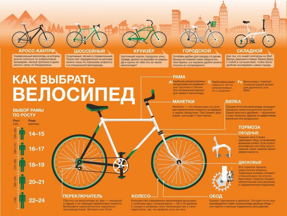 Таблица размеров велосипеда