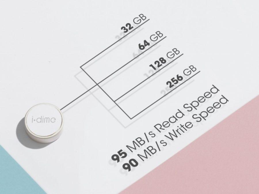 Для iPhone создали магнитную флешку i.dime