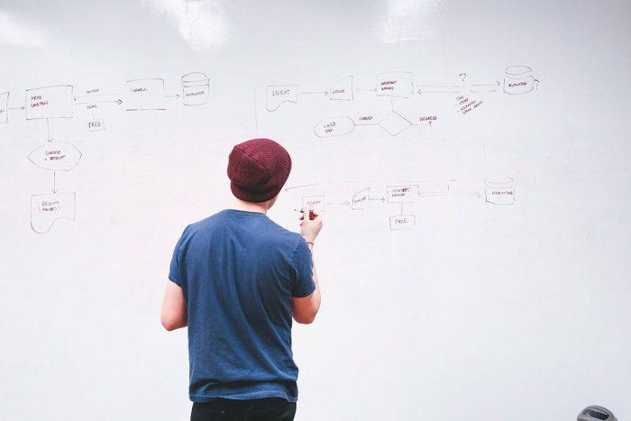 Как составить бизнес план самому?